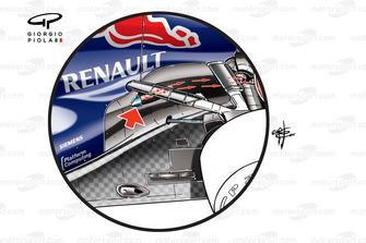 El Red Bull RB8 y la solución de escape favorecida por Vettel