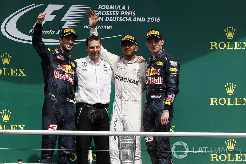 GP da Alemanha de 2016