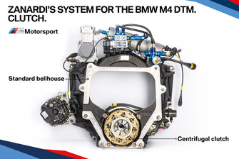 Zanardi's system for the BMW M4 DTM, clutch