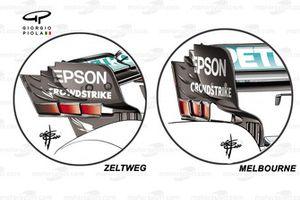 Comparaison des ailerons arrière de la Mercedes W11