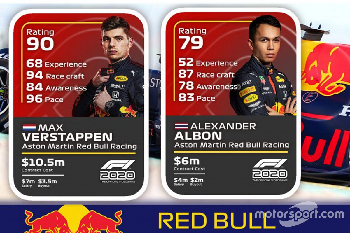 Red Bull drivers ratings