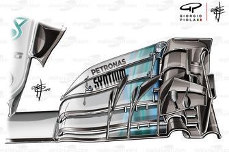 Mercedes W09 front wing, Suzuka