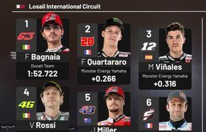 Parrilla de salida GP de Qatar MotoGP
