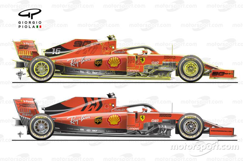 Confronto tra la Ferrari SF90 e la Ferrari SF1000