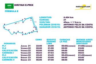 Info Diriyah ePrix