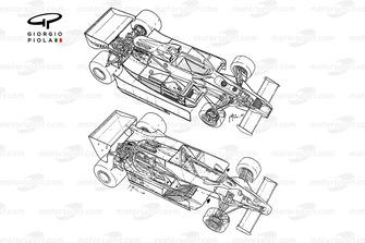 Confronto Lotus 78 e Lotus 79