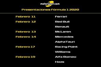 Presentaciones F1 2020