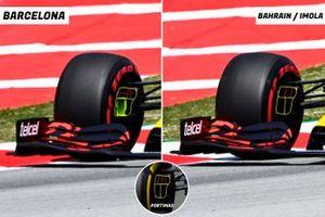 Comparación del conducto del freno delantero del Red Bull RB16B