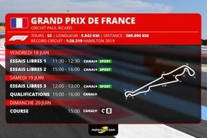 Le programme du Grand Prix de France