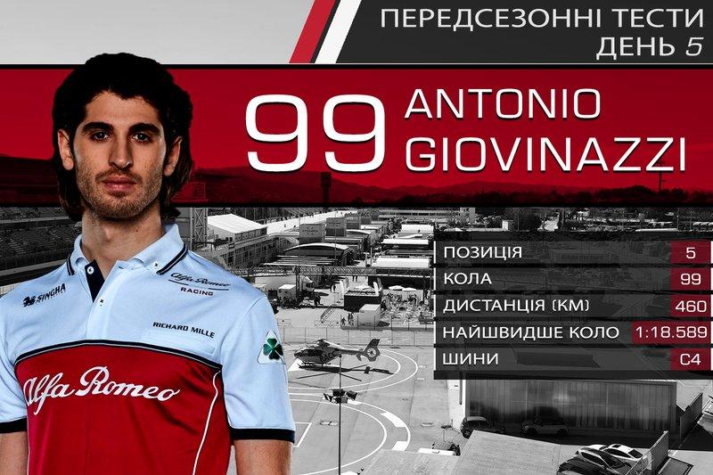 5. Антоніо Джовінацці