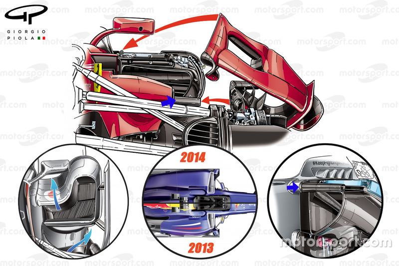 Sidepod and regulation changes since 2011