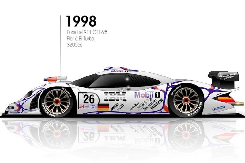 1998: Porsche 911 GT1-98