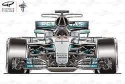 Mercedes AMG F1 W08 frente