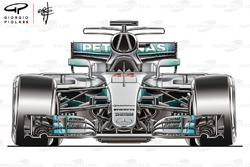 Mercedes AMG F1 W08 front