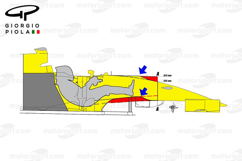 Step chassis regulations