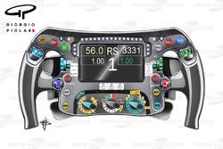 Le volant de Nico Rosberg, Mercedes