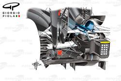 McLaren MP4/31 difusor, GP de Estados Unidos