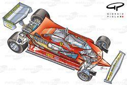 La Ferrari 312T4 di Gilles Villeneuve