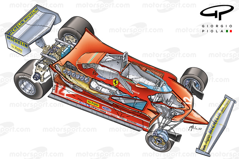 Gilles Villeneuve's1979 Ferrari 312T4 van