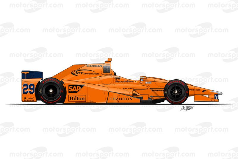 Fernando Alonso, McLaren-Honda-Andretti Autosport