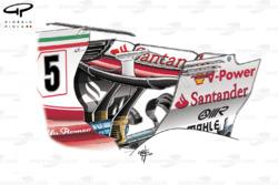 Ferrari SF70H rear wing, Belgium GP
