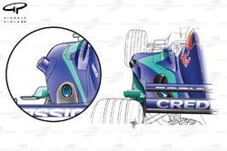 Sauber C22 2003, ciminiera di scarico