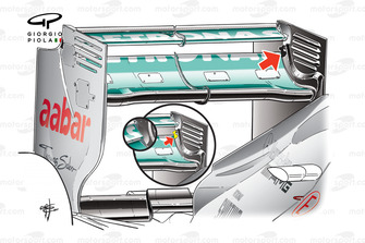 Mercedes W03 rear wing double DRS, arrow shows hole in rear wing endplate that is exposed when DRS i