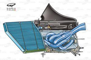 Jordan EJ13 2003 Ford engine and radiator packaging