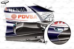 Williams FW34 exhaust solutions (Mugello test, inset)