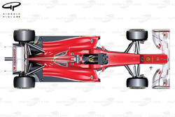 Ferrari F2012 (yellow arrows depict direction of exhaust plume)