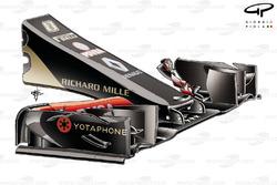 DUPLICATA : Le nez de la Lotus E22, pièce d'essais pour 2015