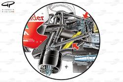 Suspension arrière de la Ferrari 150° Italia