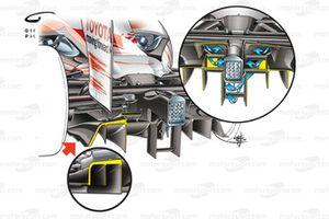 Detalle del flujo de aire del doble difusor del Toyota TF109 2009