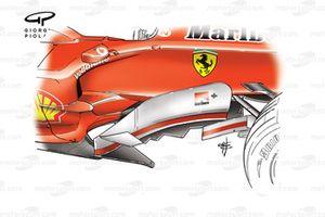 Déflecteurs de la Ferrari F2005
