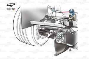 Sauber BMW F1.07 2007 rear brake duct detail