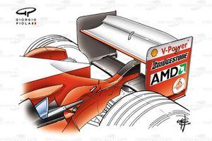 DUPLICATE: Ferrari F2004 rear wing
