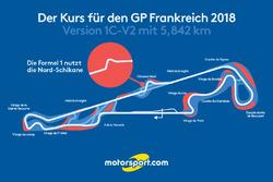 F1-Layout für die Strecke in Paul Ricard
