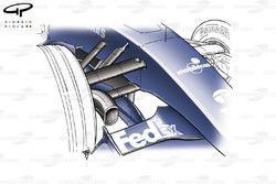 Williams FW28 2006, dettaglio della sospensione anteriore