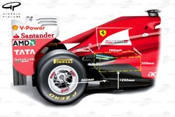 Ferrari F2012 exhausts design, captioned