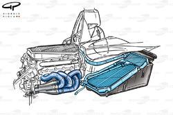 Moteur et radiateur de la Minardi PS01