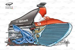 Ferrari F2003-GA engine and radiator layout