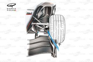 DUPLICATE: McLaren MP4-19 front wing