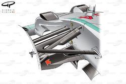 Une ailette sur le conduit de frein avant de la Mercedes W05
