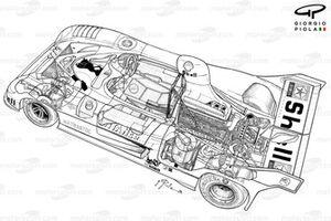 Vue d'ensemble détaillée de la Matra 670C