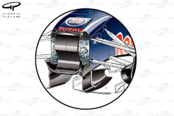 Red Bull RB11 S duct