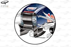 S-duct de la Red Bull RB11