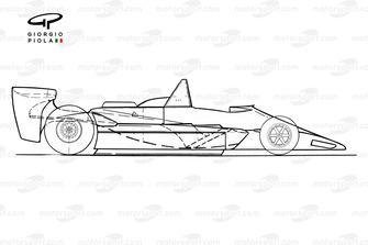 Lotus 80 1979 года: вид сбоку