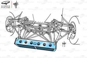 Ferrari 312B3 radiador delantero