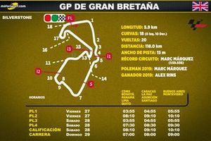 Horarios para Latinoamérica del GP de Gran Bretaña de MotoGP