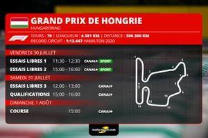 Le programme du Grand Prix de Hongrie